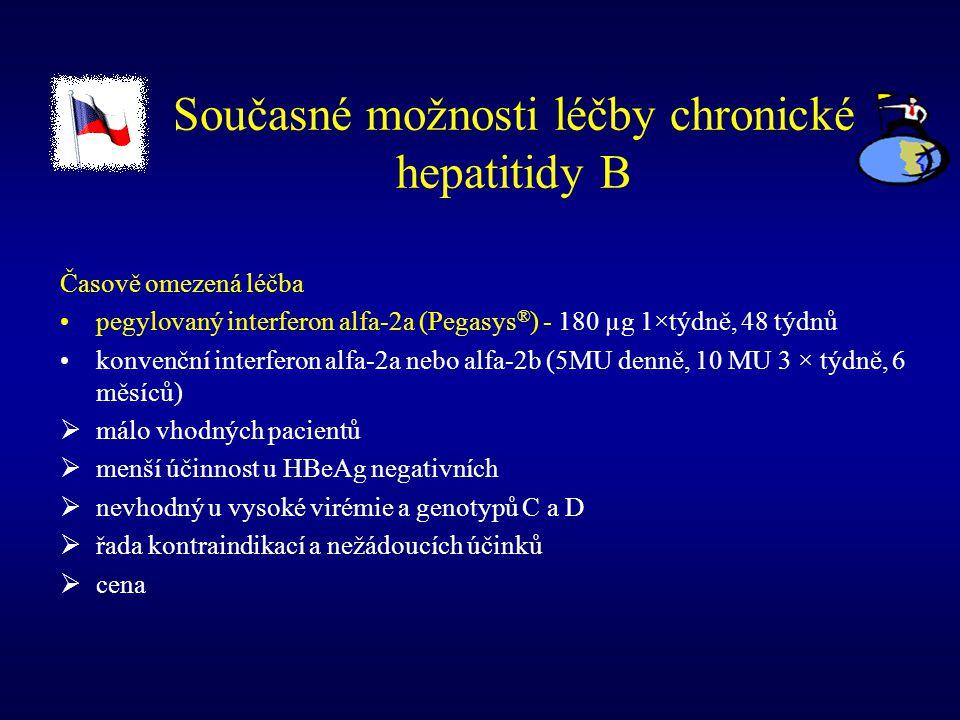 Současné možnosti léčby chronické hepatitidy B Časově omezená léčba pegylovaný interferon alfa-2a (Pegasys ® ) - 180 µg 1×týdně, 48 týdnů konvenční in