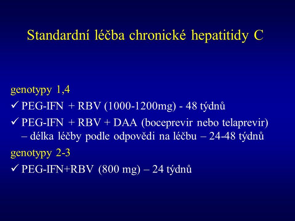 Standardní léčba chronické hepatitidy C genotypy 1,4 PEG-IFN + RBV (1000-1200mg) - 48 týdnů PEG-IFN + RBV + DAA (boceprevir nebo telaprevir) – délka l