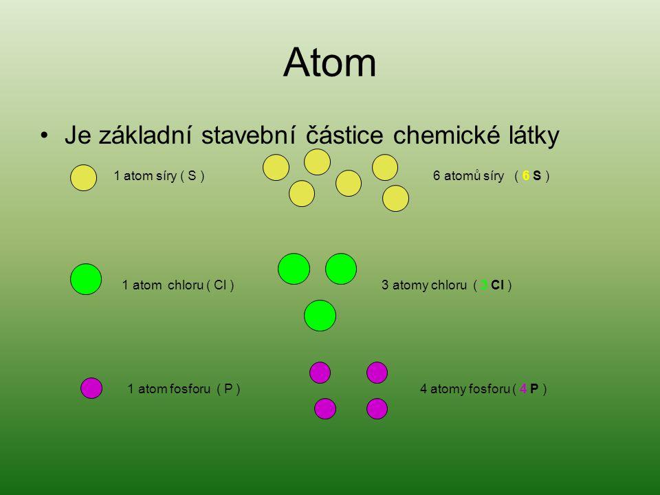 Atom Je základní stavební částice chemické látky 1 atom síry ( S ) 4 atomy fosforu ( 4 P ) 6 atomů síry ( 6 S ) 1 atom chloru ( Cl ) 3 atomy chloru (