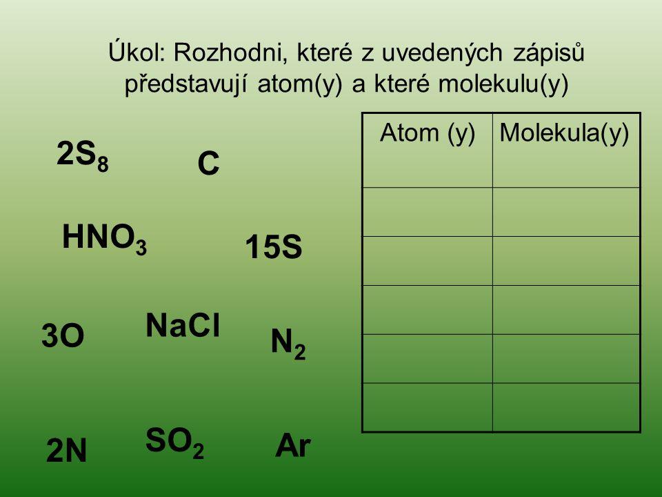 Úkol: Rozhodni, které z uvedených zápisů představují atom(y) a které molekulu(y) NaCl 2N Ar N2N2 C 3O HNO 3 SO 2 15S 2S 8 Atom (y)Molekula(y)