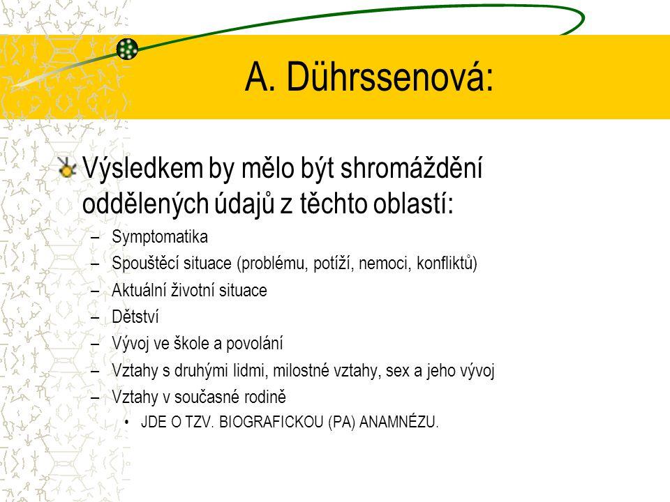 A. Dührssenová: Výsledkem by mělo být shromáždění oddělených údajů z těchto oblastí: –Symptomatika –Spouštěcí situace (problému, potíží, nemoci, konfl