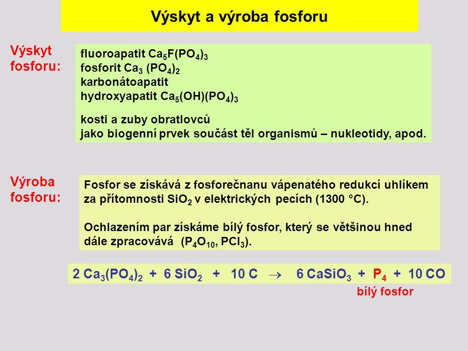 Výskyt a výroba fosforu Výskyt fosforu: Výroba fosforu: fluoroapatit Ca 5 F(PO 4 ) 3 fosforit Ca 3 (PO 4 ) 2 karbonátoapatit hydroxyapatit Ca 5 (OH)(P