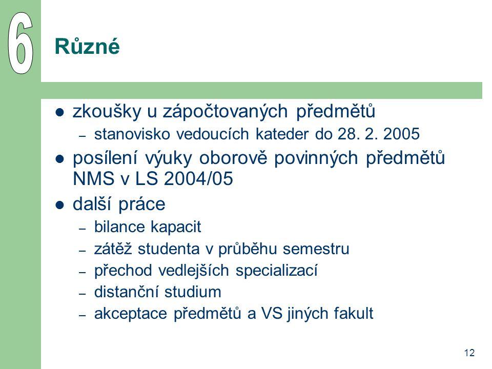 12 Různé zkoušky u zápočtovaných předmětů – stanovisko vedoucích kateder do 28. 2. 2005 posílení výuky oborově povinných předmětů NMS v LS 2004/05 dal