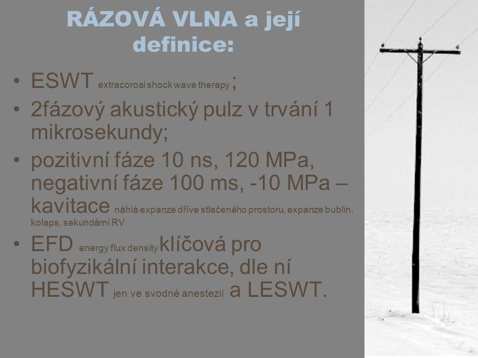 RÁZOVÁ VLNA a její definice: ESWT extracoroal shock wave therapy ; 2fázový akustický pulz v trvání 1 mikrosekundy; pozitivní fáze 10 ns, 120 MPa, nega