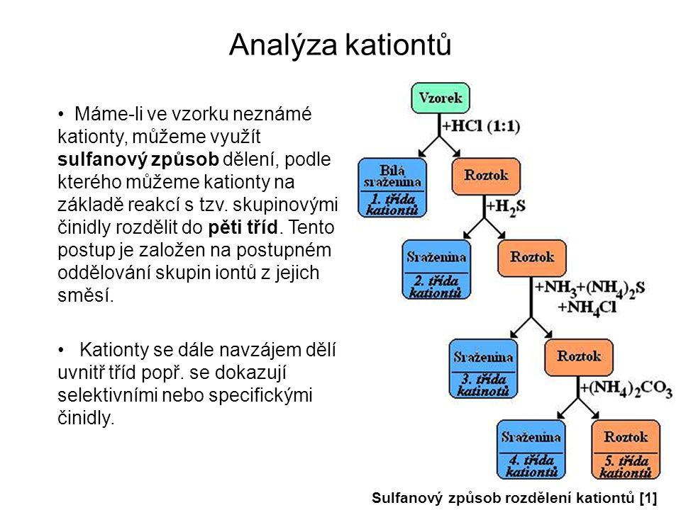 Analýza kationtů Máme-li ve vzorku neznámé kationty, můžeme využít sulfanový způsob dělení, podle kterého můžeme kationty na základě reakcí s tzv. sku