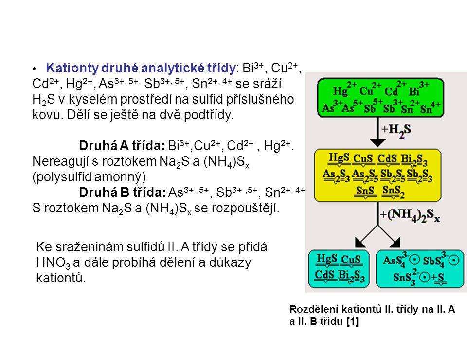 Kationty druhé analytické třídy: Bi 3+, Cu 2+, Cd 2+, Hg 2+, As 3+, 5+, Sb 3+, 5+, Sn 2+, 4+ se sráží H 2 S v kyselém prostředí na sulfid příslušného