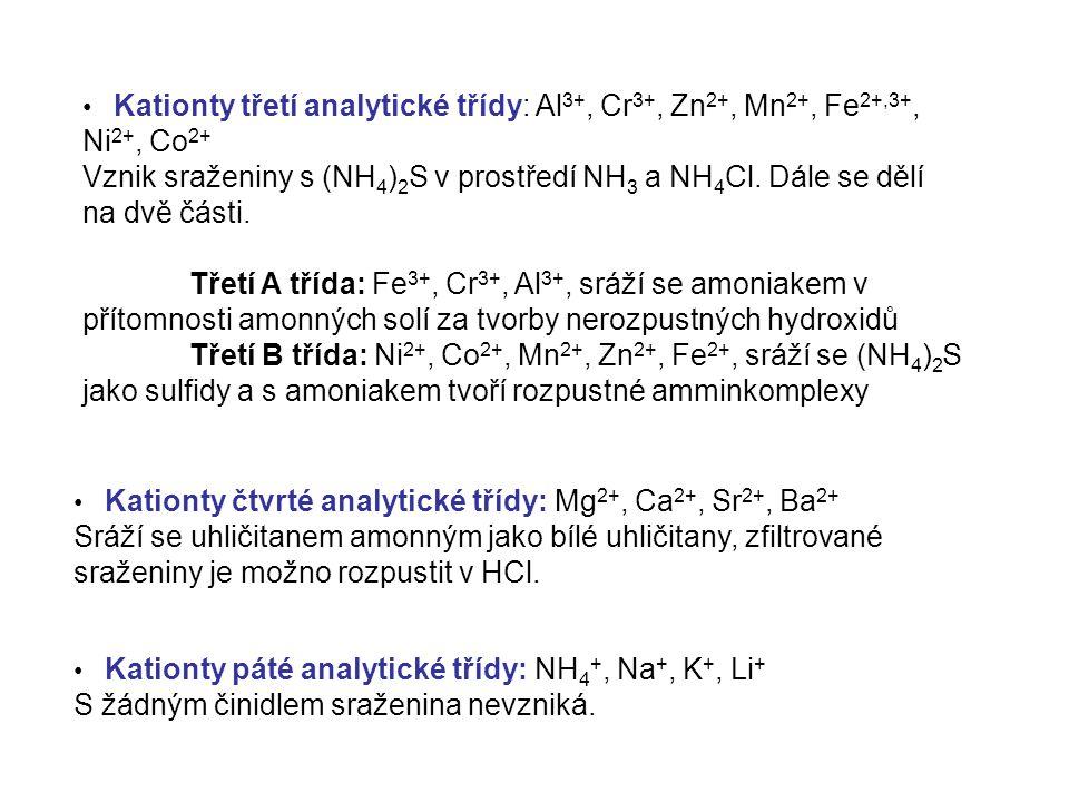 Kationty čtvrté analytické třídy: Mg 2+, Ca 2+, Sr 2+, Ba 2+ Sráží se uhličitanem amonným jako bílé uhličitany, zfiltrované sraženiny je možno rozpust