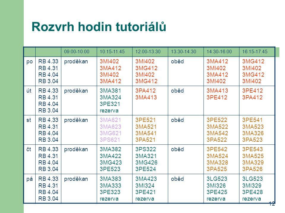 12 Rozvrh hodin tutoriálů 09.00-10.0010.15-11.4512.00-13.3013.30-14.3014.30-16.0016.15-17.45 poRB 4.33 RB 4.31 RB 4.04 RB 3.04 proděkan3MI402 3MA412 3