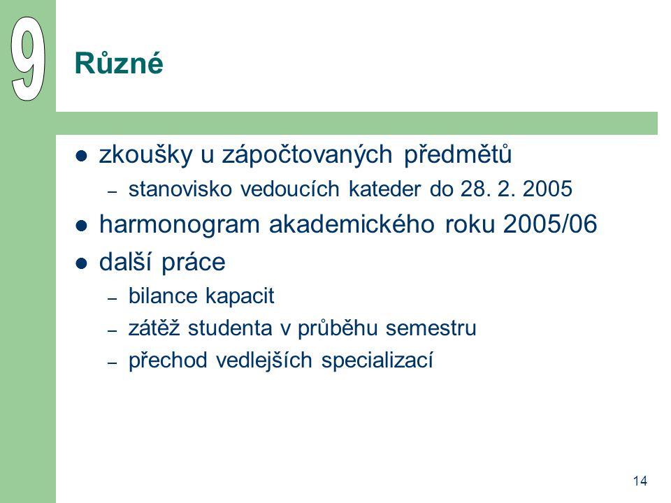 14 Různé zkoušky u zápočtovaných předmětů – stanovisko vedoucích kateder do 28. 2. 2005 harmonogram akademického roku 2005/06 další práce – bilance ka