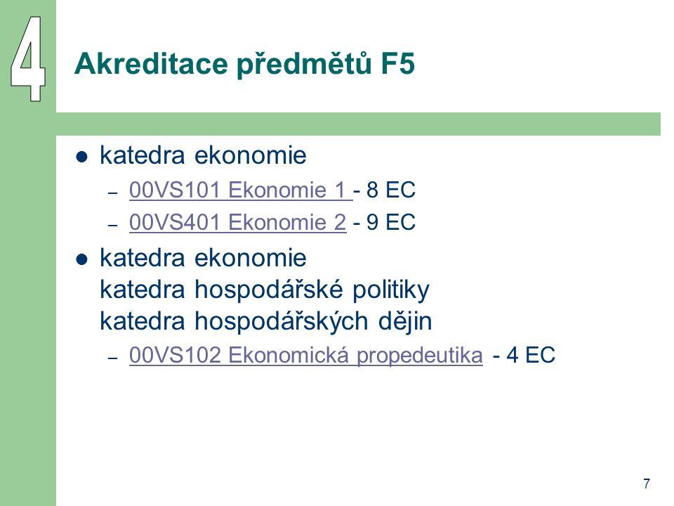 8 Akreditace předmětů a vedlejší specializace F3 katedra podnikové ekonomiky – 3PE111 Podniková ekonomika 1 - 9 EC 3PE111 Podniková ekonomika 1 – 3PE426 Ekonomika a řízení neziskových organizací - 5 EC 3PE426 Ekonomika a řízení neziskových organizací – 3PE427 Ekonomika a řízení sportu - 5 EC 3PE427 Ekonomika a řízení sportu – 3PE432 Finanční analýza - 8 EC 3PE432 Finanční analýza – 3PE436 Ekonomika procesně řízených organizací - 5 EC 3PE436 Ekonomika procesně řízených organizací – 3PE524 Produkční controlling - 6 EC 3PE524 Produkční controlling – 3PE525 Ekonomika profesionálních sportovních klubů - 5 EC 3PE525 Ekonomika profesionálních sportovních klubů – 3PE526 Legislativní a daňové aspekty sportovních organizací - 5 EC 3PE526 Legislativní a daňové aspekty sportovních organizací – 3PE541 Řízení rizik ve firmě a finanční inženýrství - 6 EC 3PE541 Řízení rizik ve firmě a finanční inženýrství – 3PE548 Ekonomika velkých sportovních akcí - 5 EC 3PE548 Ekonomika velkých sportovních akcí – 3PE641 Řízení rizik ve firmě a finanční inženýrství (anglicky) - 6 EC 3PE641 Řízení rizik ve firmě a finanční inženýrství (anglicky) – VS 3ESP Ekonomika sportu3ESP Ekonomika sportu katedra psychologie a sociologie řízení – 3PS322 Sociologie (s cvičením on-line) - 5 EC 3PS322 Sociologie (s cvičením on-line) – 3PS621 Sociologie (s cvičením on-line) (anglicky) - 3 EC 3PS621 Sociologie (s cvičením on-line) (anglicky)