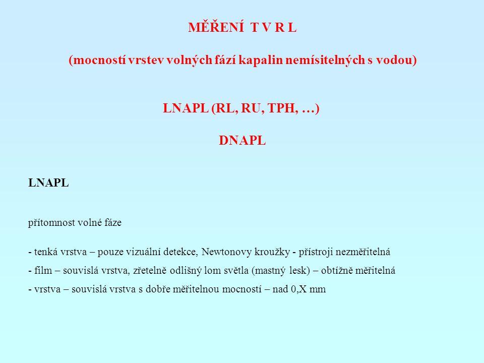 MĚŘENÍ T V R L (mocností vrstev volných fází kapalin nemísitelných s vodou) LNAPL (RL, RU, TPH, …) DNAPL LNAPL přítomnost volné fáze - tenká vrstva –