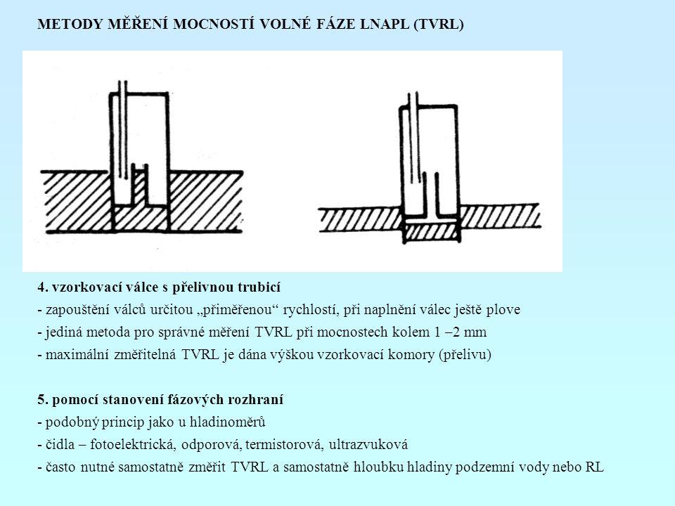 METODY MĚŘENÍ MOCNOSTÍ VOLNÉ FÁZE LNAPL (TVRL) 1. ponoření tyčí 2. vzorkovací válce - 2 lanka - chyby v měření – zdánlivě větší mocnost než ve skutečn