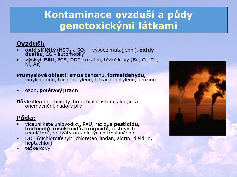 Kontaminace ovzduší a půdy genotoxickými látkami Ovzduší: oxid siřičitý (HSO 3 a SO 3 – vysoce mutagenní), oxidy dusíku, CO - automobily výskyt PAU, P