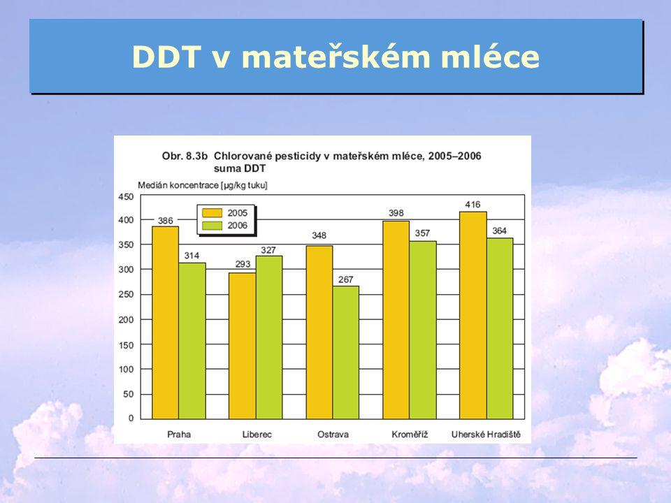 DDT v mateřském mléce