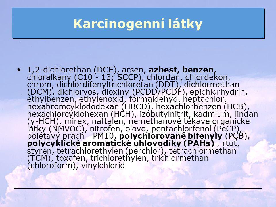 Karcinogenní látky 1,2-dichlorethan (DCE), arsen, azbest, benzen, chloralkany (C10 - 13; SCCP), chlordan, chlordekon, chrom, dichlordifenyltrichloreta