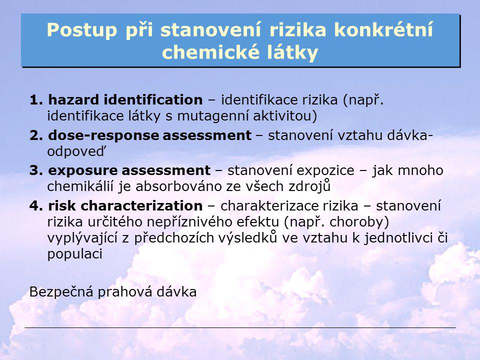 Postup při stanovení rizika konkrétní chemické látky 1. hazard identification – identifikace rizika (např. identifikace látky s mutagenní aktivitou) 2