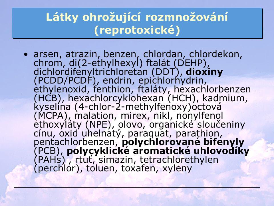 Látky ohrožující rozmnožování (reprotoxické) arsen, atrazin, benzen, chlordan, chlordekon, chrom, di(2-ethylhexyl) ftalát (DEHP), dichlordifenyltrichl