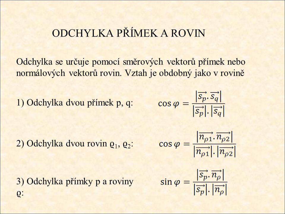 ODCHYLKA PŘÍMEK A ROVIN Příklad 1: Určete odchylku přímek p a q p: x = 1 – 3tq: x = 2r y = -5 + t y = 2 – 5r z = 4 – 6t t є R z = 5 + 3r r є R φ = 46° 4´