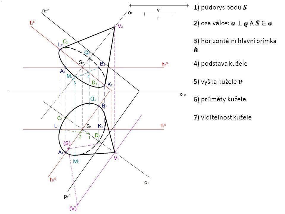 4) 4) podstava kužele 6) 6) průměty kužele 7) 7) viditelnost kužele
