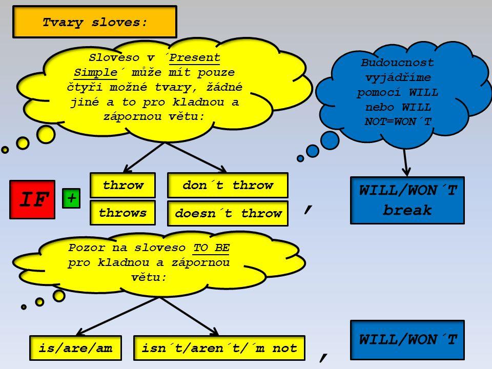 throw throws don´t throw doesn´t throw WILL/WON´T break, IF + Sloveso v ´Present Simple´ může mít pouze čtyři možné tvary, žádné jiné a to pro kladnou