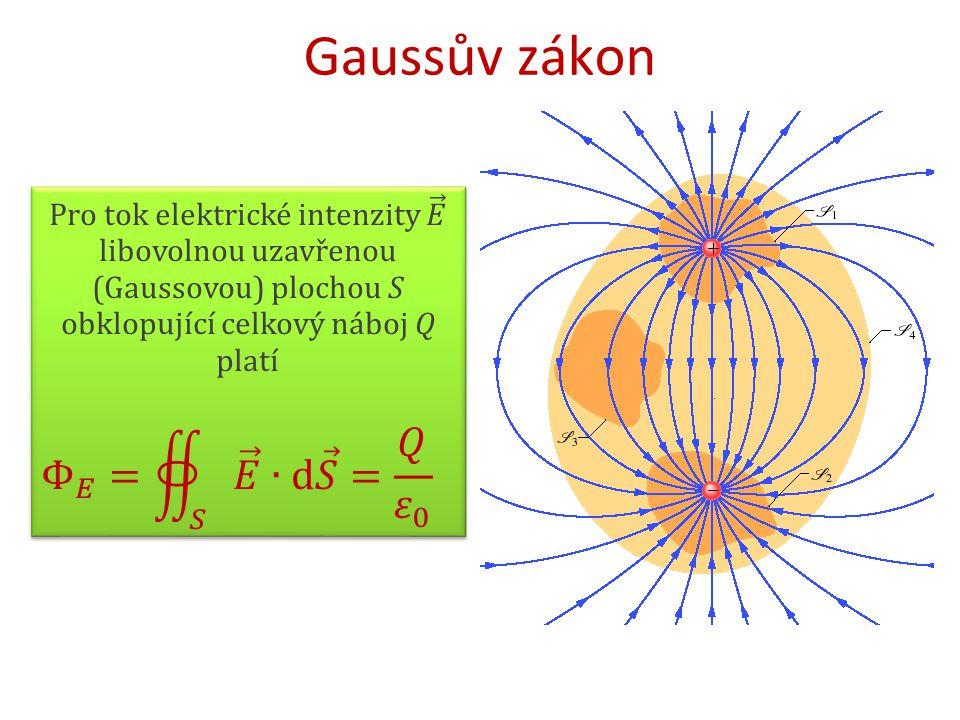 Gaussův zákon