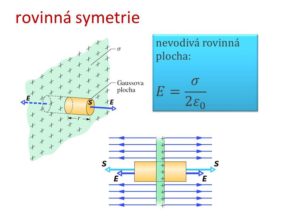 rovinná symetrie