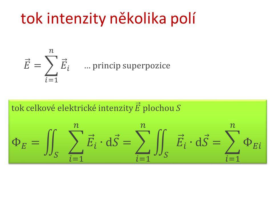 tok intenzity několika polí … princip superpozice