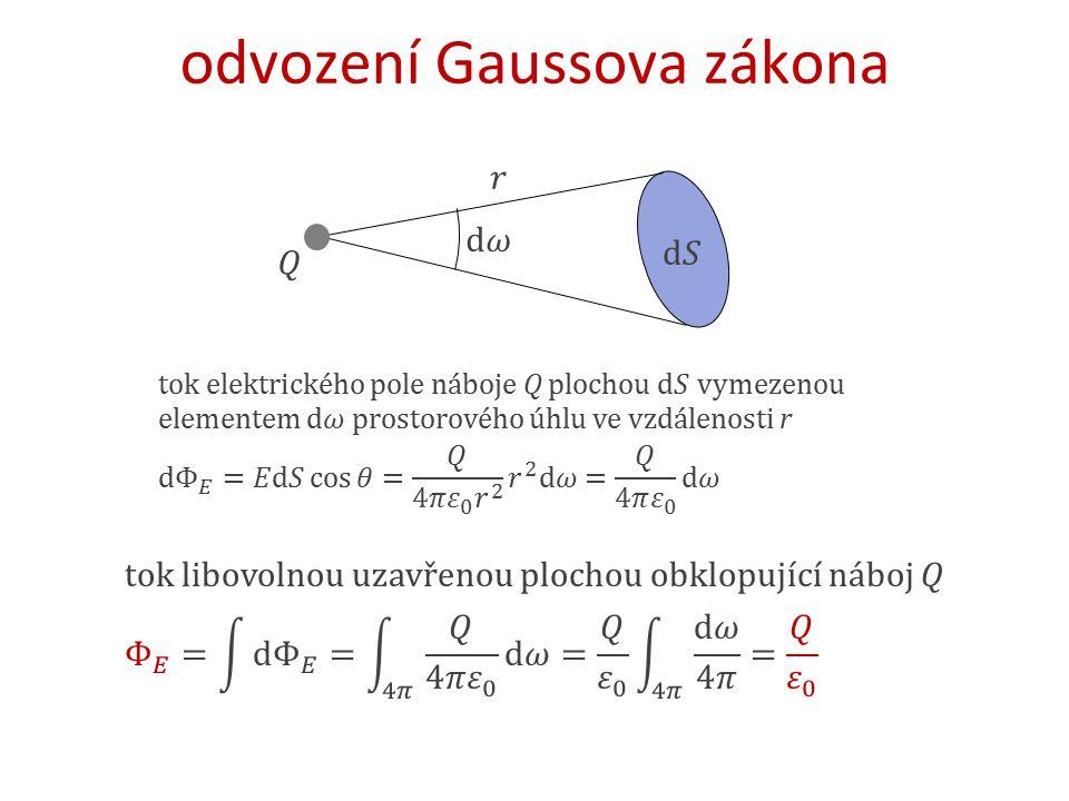 odvození Gaussova zákona