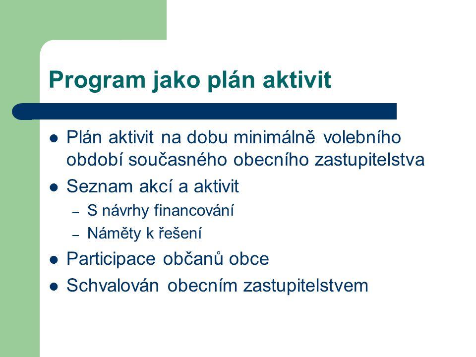 Program jako plán aktivit Plán aktivit na dobu minimálně volebního období současného obecního zastupitelstva Seznam akcí a aktivit – S návrhy financov