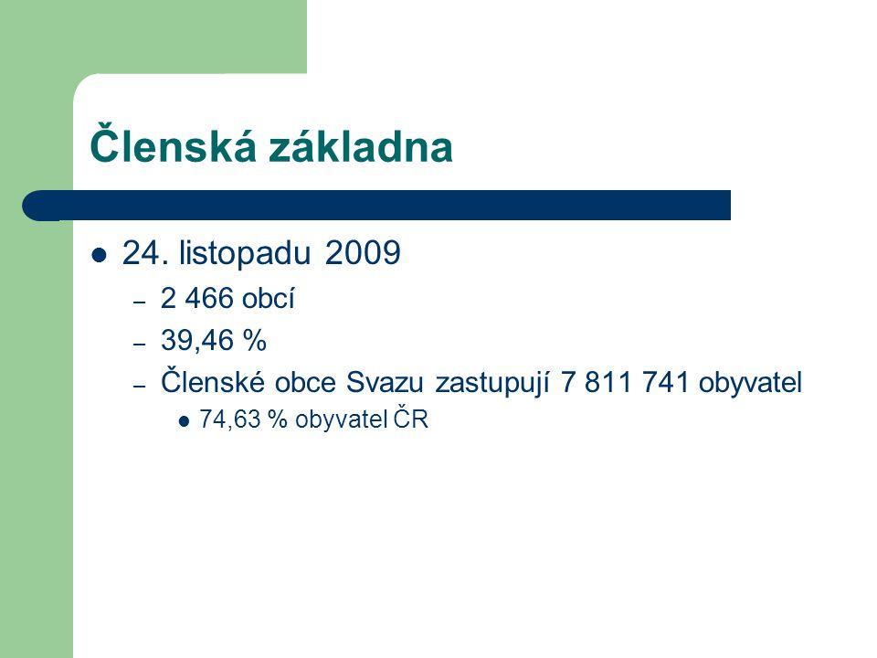 Členská základna 24. listopadu 2009 – 2 466 obcí – 39,46 % – Členské obce Svazu zastupují 7 811 741 obyvatel 74,63 % obyvatel ČR