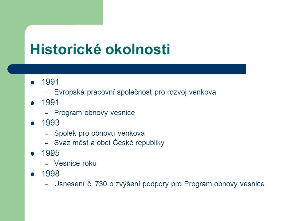 Historické okolnosti 1991 – Evropská pracovní společnost pro rozvoj venkova 1991 – Program obnovy vesnice 1993 – Spolek pro obnovu venkova – Svaz měst