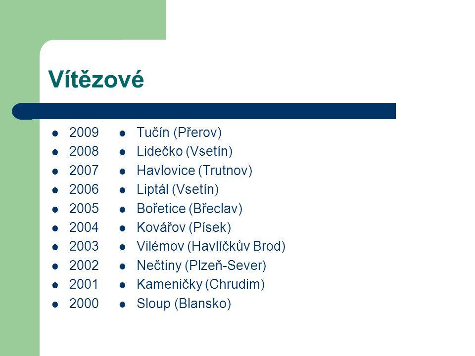 Vítězové 2009 2008 2007 2006 2005 2004 2003 2002 2001 2000 Tučín (Přerov) Lidečko (Vsetín) Havlovice (Trutnov) Liptál (Vsetín) Bořetice (Břeclav) Kovářov (Písek) Vilémov (Havlíčkův Brod) Nečtiny (Plzeň-Sever) Kameničky (Chrudim) Sloup (Blansko)