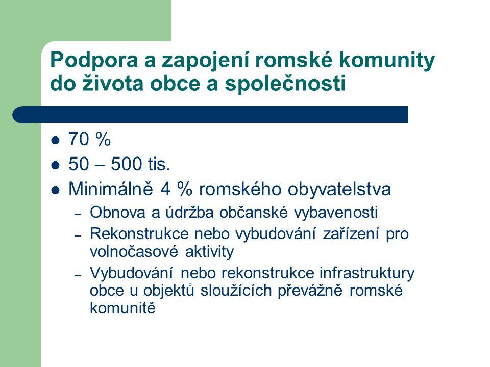 Podpora a zapojení romské komunity do života obce a společnosti 70 % 50 – 500 tis. Minimálně 4 % romského obyvatelstva – Obnova a údržba občanské vyba