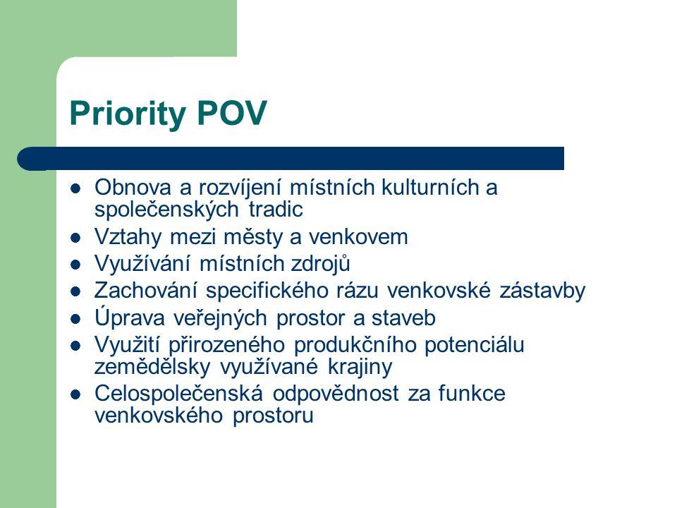 Priority POV Obnova a rozvíjení místních kulturních a společenských tradic Vztahy mezi městy a venkovem Využívání místních zdrojů Zachování specifické