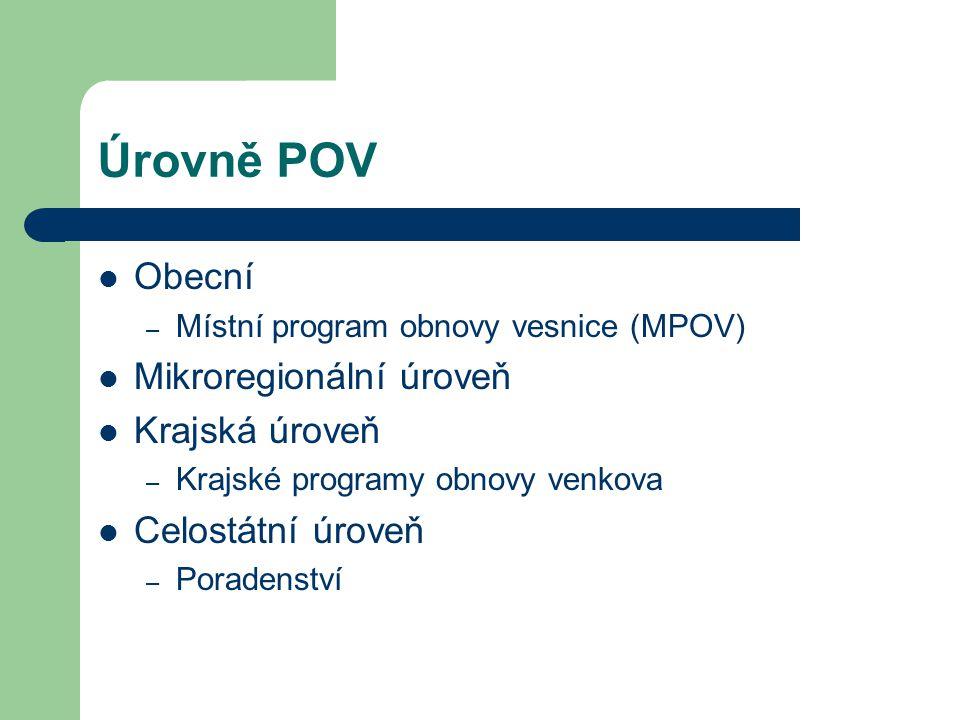 Úrovně POV Obecní – Místní program obnovy vesnice (MPOV) Mikroregionální úroveň Krajská úroveň – Krajské programy obnovy venkova Celostátní úroveň – Poradenství