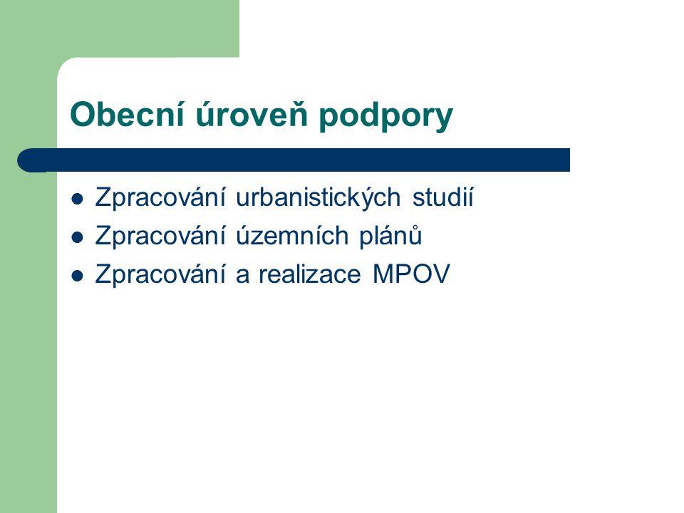 Obecní úroveň podpory Zpracování urbanistických studií Zpracování územních plánů Zpracování a realizace MPOV