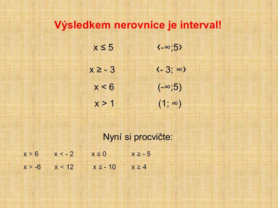 Výsledkem nerovnice je interval.