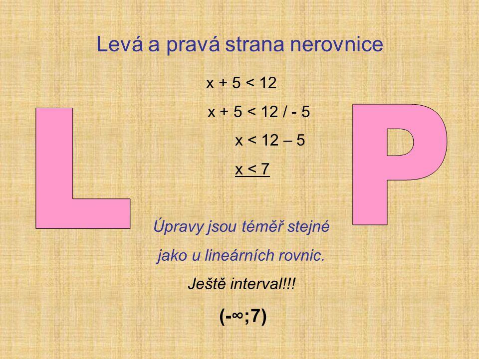 Levá a pravá strana nerovnice x + 5 < 12 x + 5 < 12 / - 5 x < 12 – 5 x < 7 Úpravy jsou téměř stejné jako u lineárních rovnic.