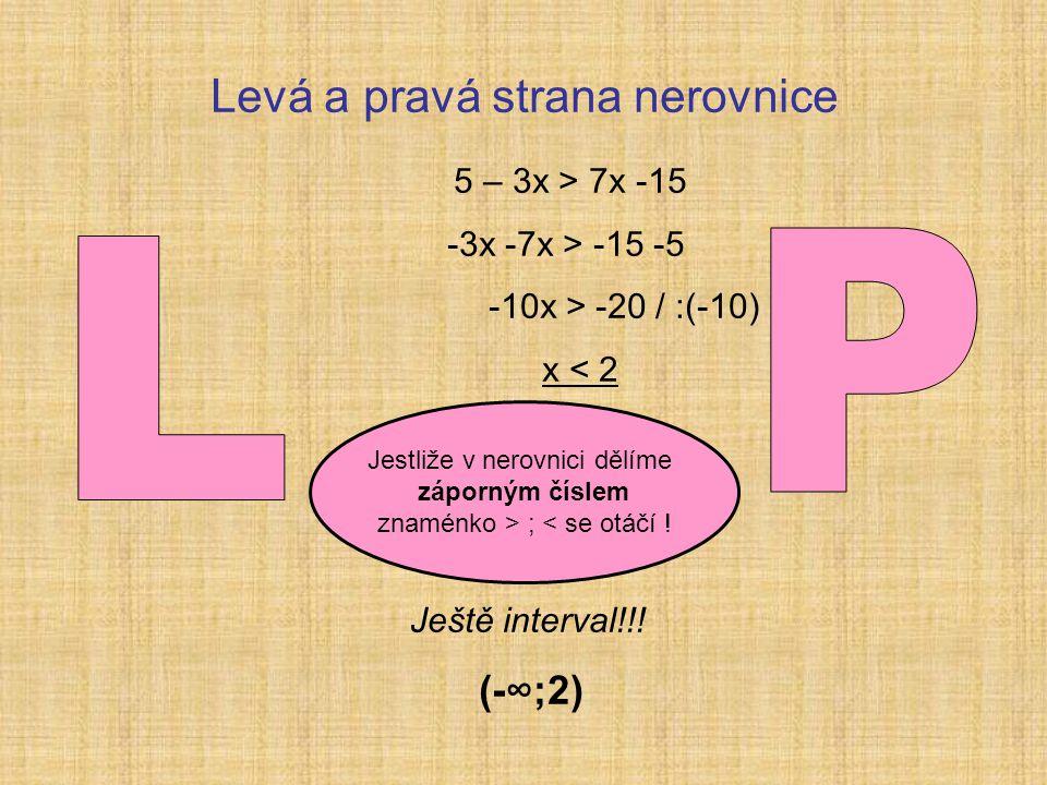 Levá a pravá strana nerovnice 5 – 3x > 7x -15 -3x -7x > -15 -5 -10x > -20 / :(-10) x < 2 Ještě interval!!.