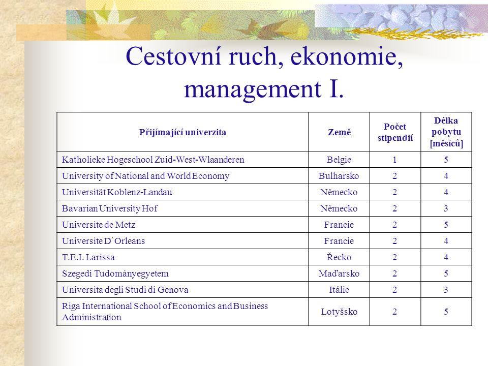 Cestovní ruch, ekonomie, management I. Přijímající univerzitaZemě Počet stipendií Délka pobytu [měsíců] Katholieke Hogeschool Zuid-West-WlaanderenBelg