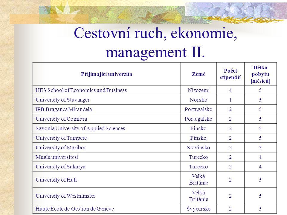 Cestovní ruch, ekonomie, management II. Přijímající univerzitaZemě Počet stipendií Délka pobytu [měsíců] HES School of Economics and BusinessNizozemí4