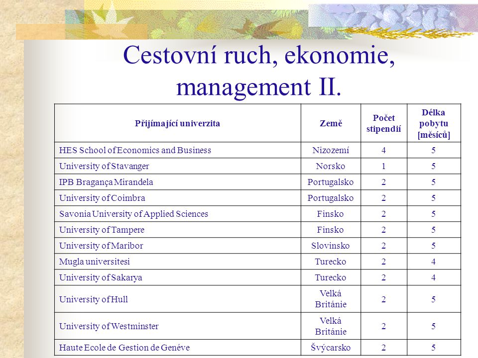 Cestovní ruch, ekonomie, management II.