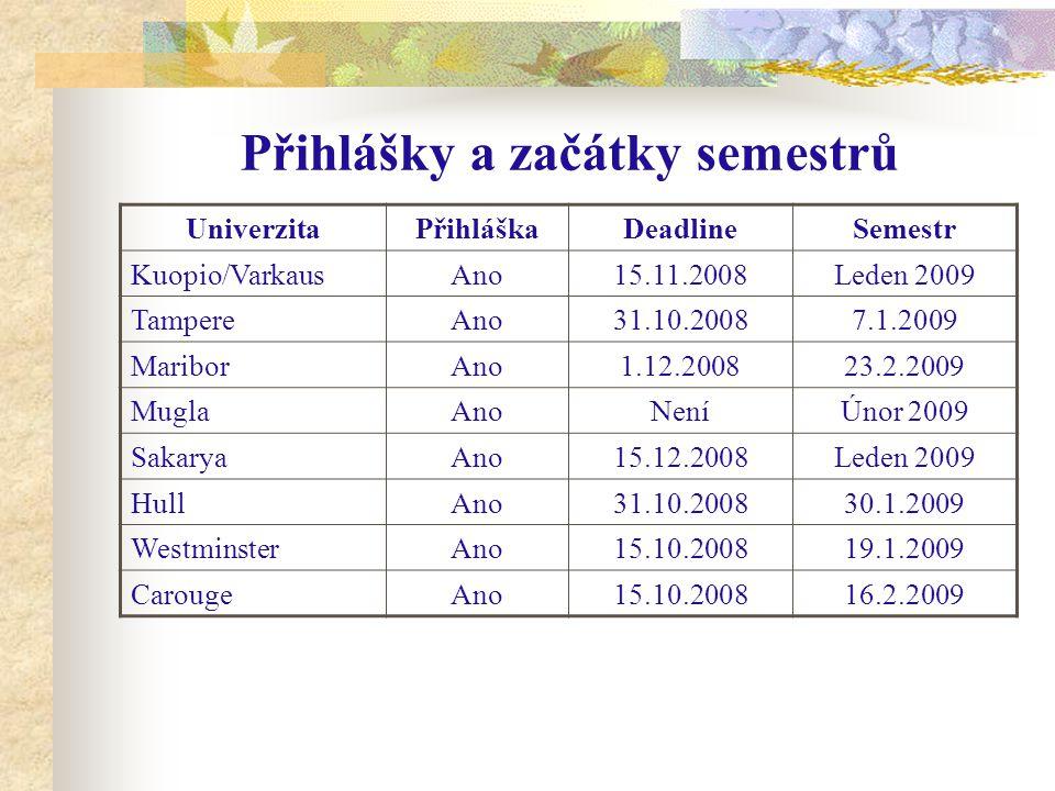 Přihlášky a začátky semestrů UniverzitaPřihláškaDeadlineSemestr Kuopio/VarkausAno15.11.2008Leden 2009 TampereAno31.10.20087.1.2009 MariborAno1.12.2008