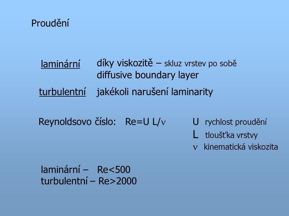 Proudění laminární díky viskozitě – skluz vrstev po sobě diffusive boundary layer turbulentníjakékoli narušení laminarity Reynoldsovo číslo: Re=U L/ U rychlost proudění L tloušťka vrstvy kinematická viskozita laminární – Re<500 turbulentní – Re>2000