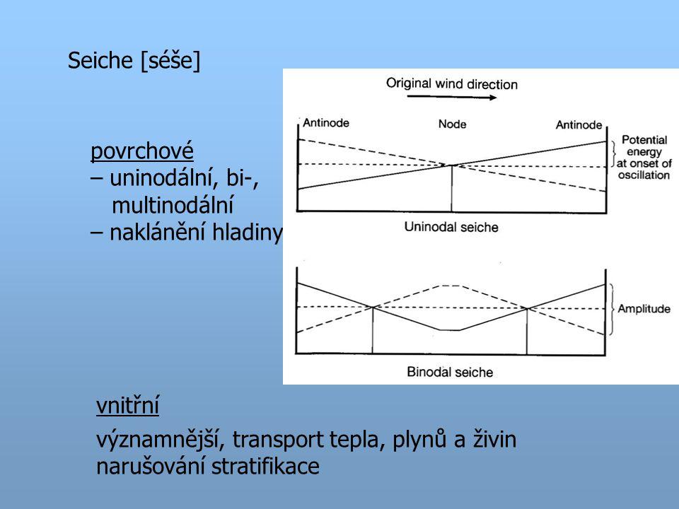Seiche [séše] povrchové – uninodální, bi-, multinodální – naklánění hladiny vnitřní významnější, transport tepla, plynů a živin narušování stratifikace