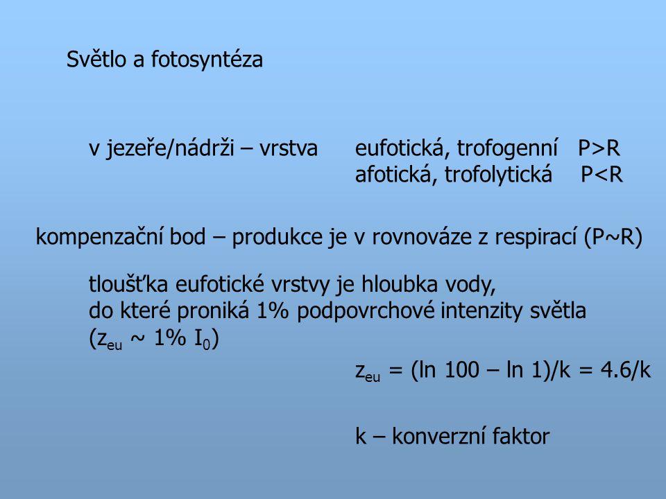 Světlo a fotosyntéza v jezeře/nádrži – vrstva eufotická, trofogenní P>R afotická, trofolytická P<R kompenzační bod – produkce je v rovnováze z respirací (P~R) tloušťka eufotické vrstvy je hloubka vody, do které proniká 1% podpovrchové intenzity světla (z eu ~ 1% I 0 ) z eu = (ln 100 – ln 1)/k = 4.6/k k – konverzní faktor