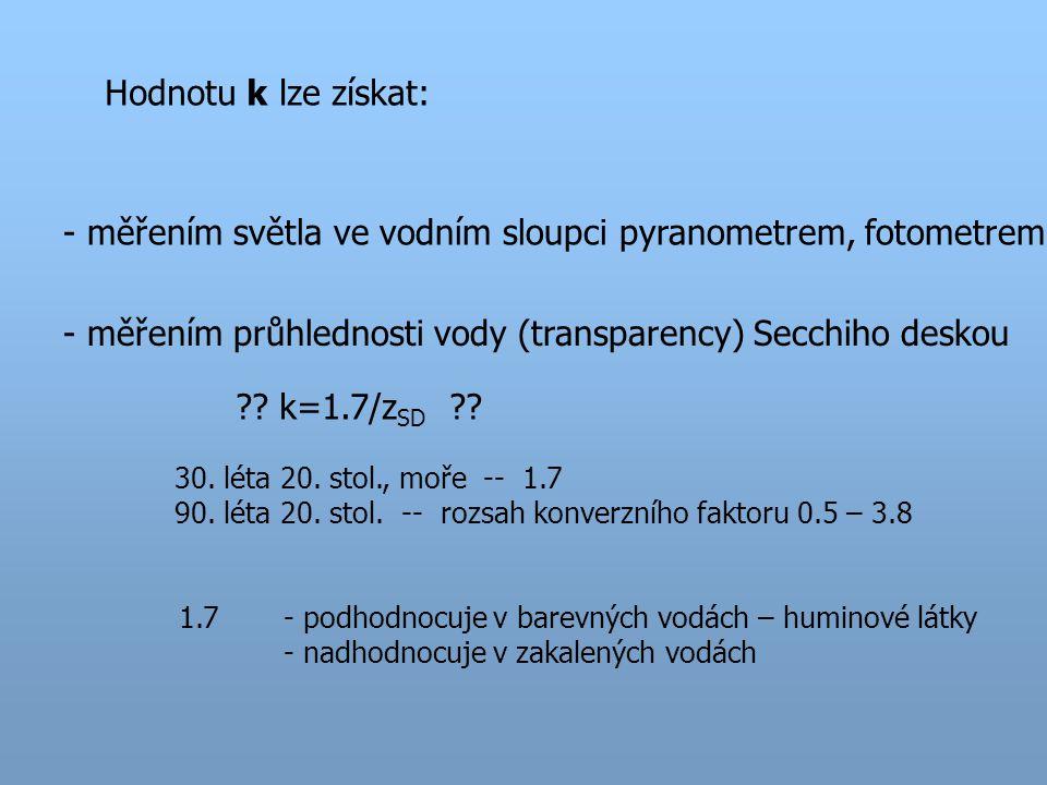 Hodnotu k lze získat: - měřením světla ve vodním sloupci pyranometrem, fotometrem - měřením průhlednosti vody (transparency) Secchiho deskou ?.
