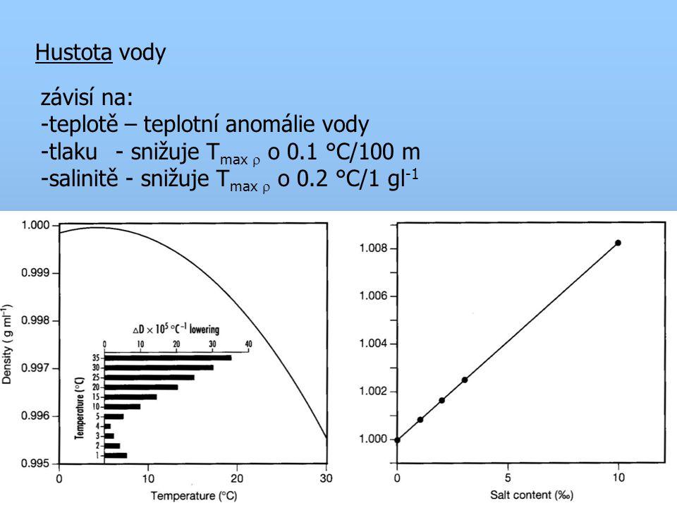 Viskozita vody dynamická viskozita – Pa s -závisí na teplotě -je určující pro pohyb objektů v kapalině (ryby, zoopl., seston) -má význam pro stratifikaci a prudění vody kinematická viskozita = dyn.