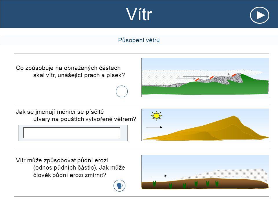 Vítr Působení větru Co způsobuje na obnažených částech skal vítr, unášející prach a písek.