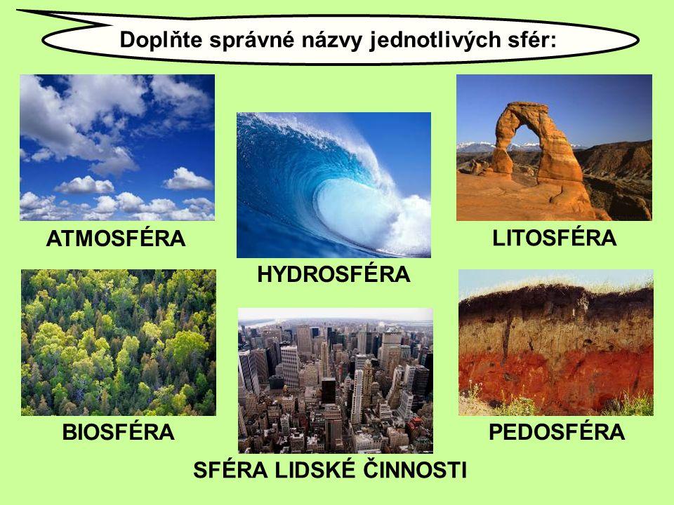Doplňte správné názvy jednotlivých sfér: LITOSFÉRA HYDROSFÉRA ATMOSFÉRA BIOSFÉRA PEDOSFÉRA SFÉRA LIDSKÉ ČINNOSTI